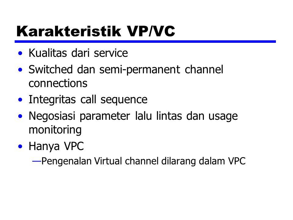 Karakteristik VP/VC Kualitas dari service