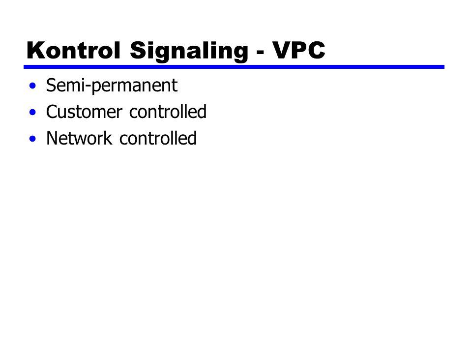 Kontrol Signaling - VPC