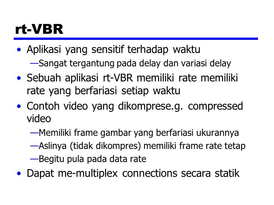 rt-VBR Aplikasi yang sensitif terhadap waktu