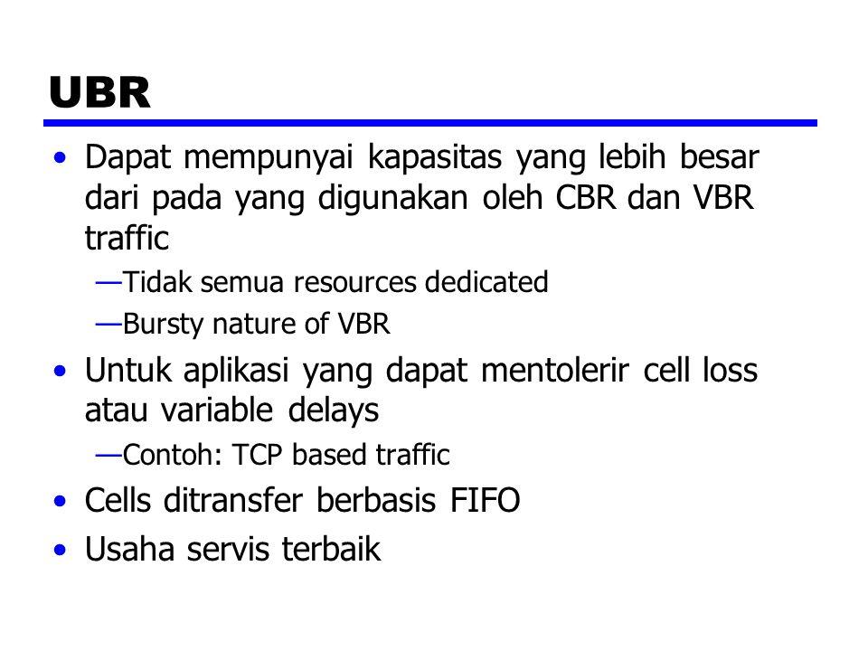 UBR Dapat mempunyai kapasitas yang lebih besar dari pada yang digunakan oleh CBR dan VBR traffic. Tidak semua resources dedicated.