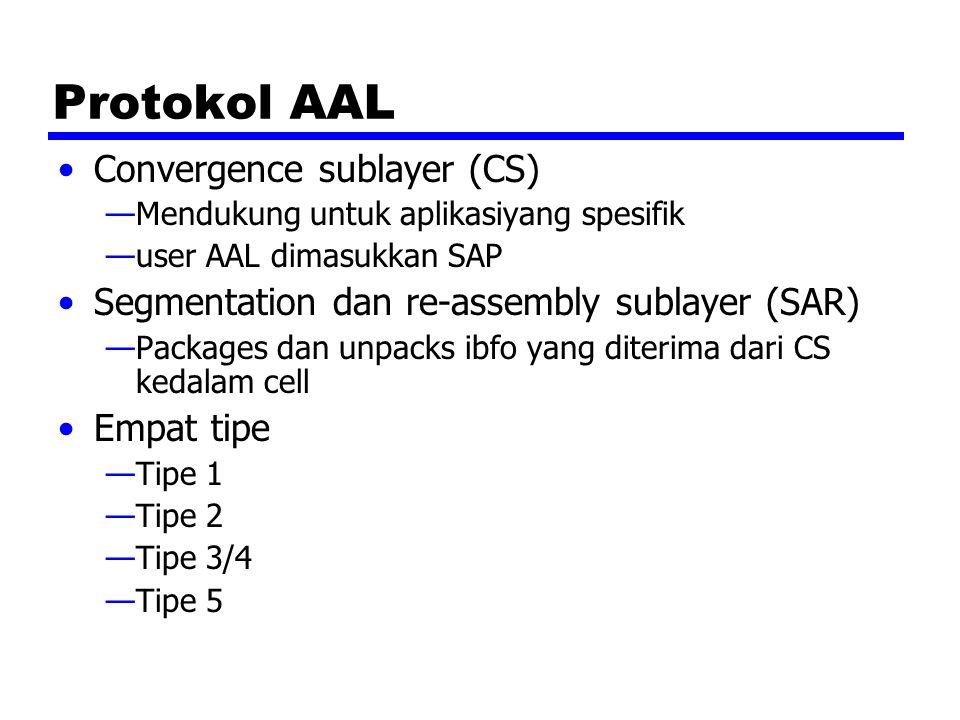 Protokol AAL Convergence sublayer (CS)