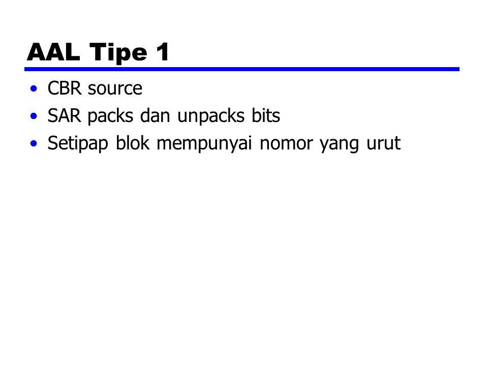 AAL Tipe 1 CBR source SAR packs dan unpacks bits