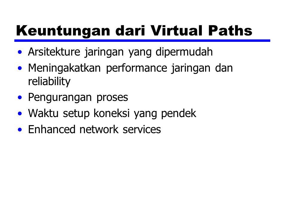 Keuntungan dari Virtual Paths