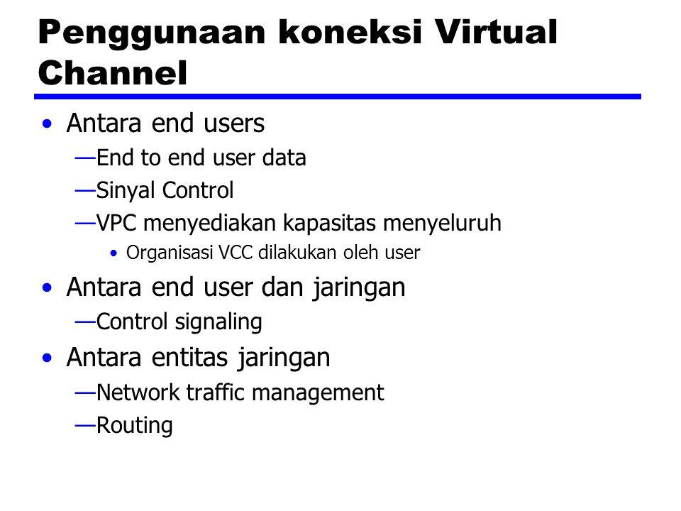 Penggunaan koneksi Virtual Channel