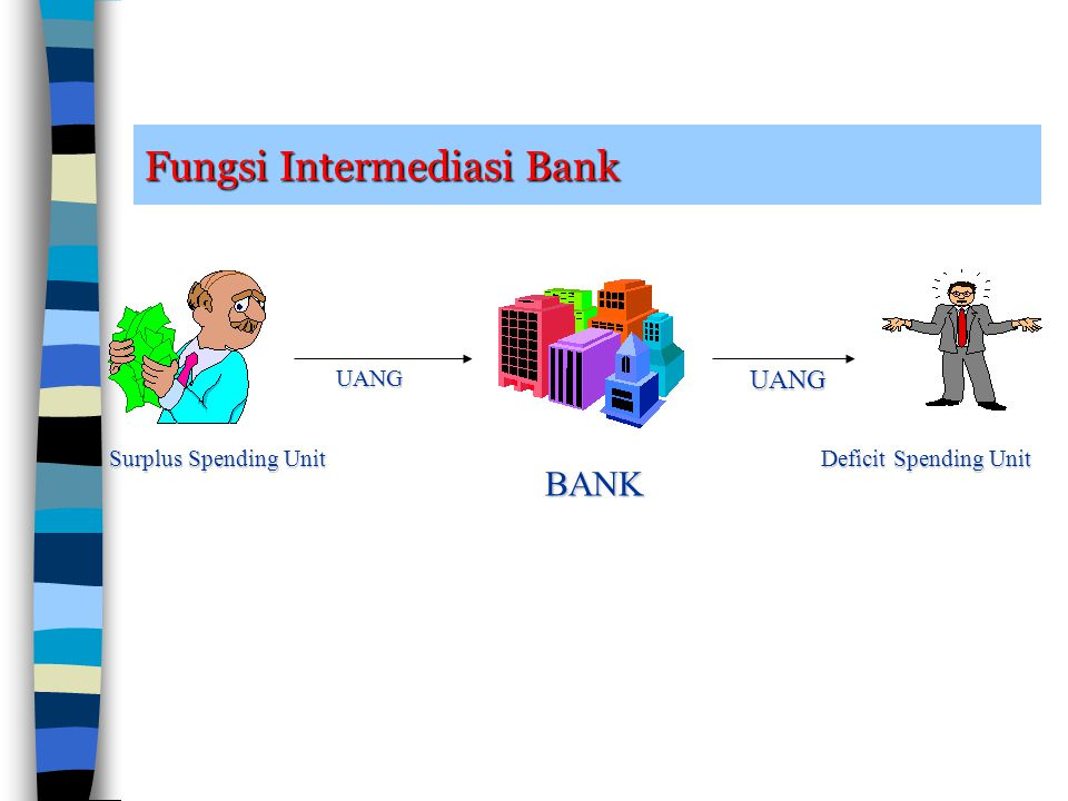 Fungsi Intermediasi Bank