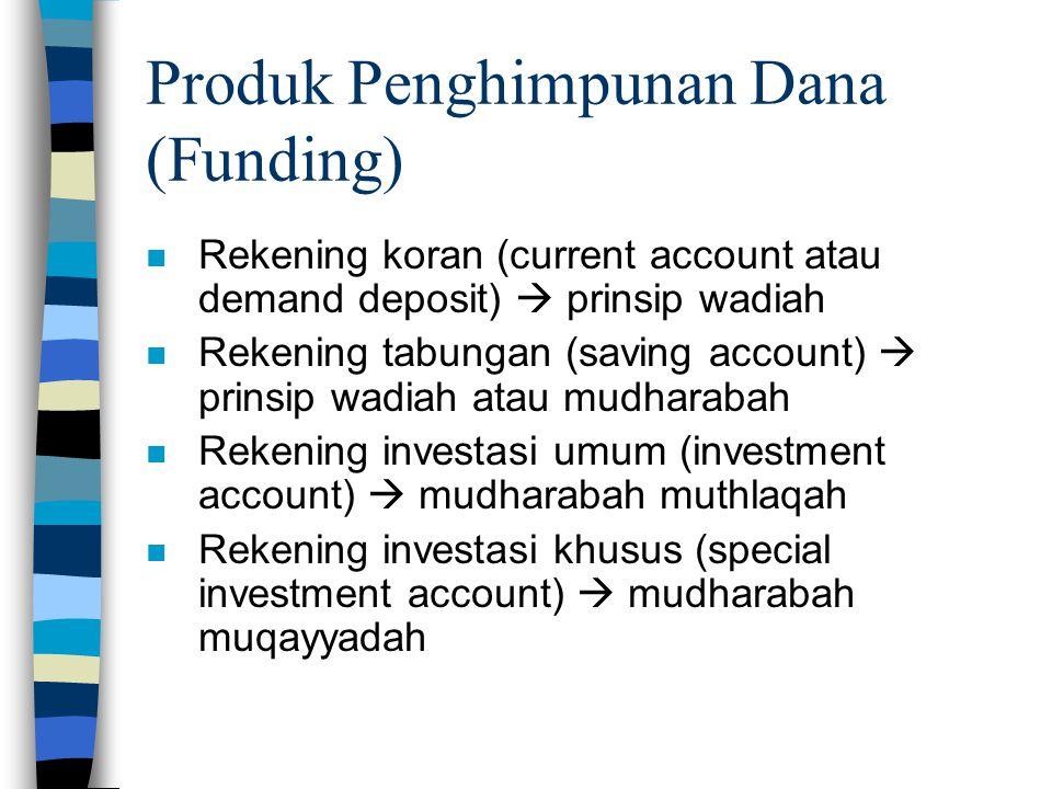 Produk Penghimpunan Dana (Funding)