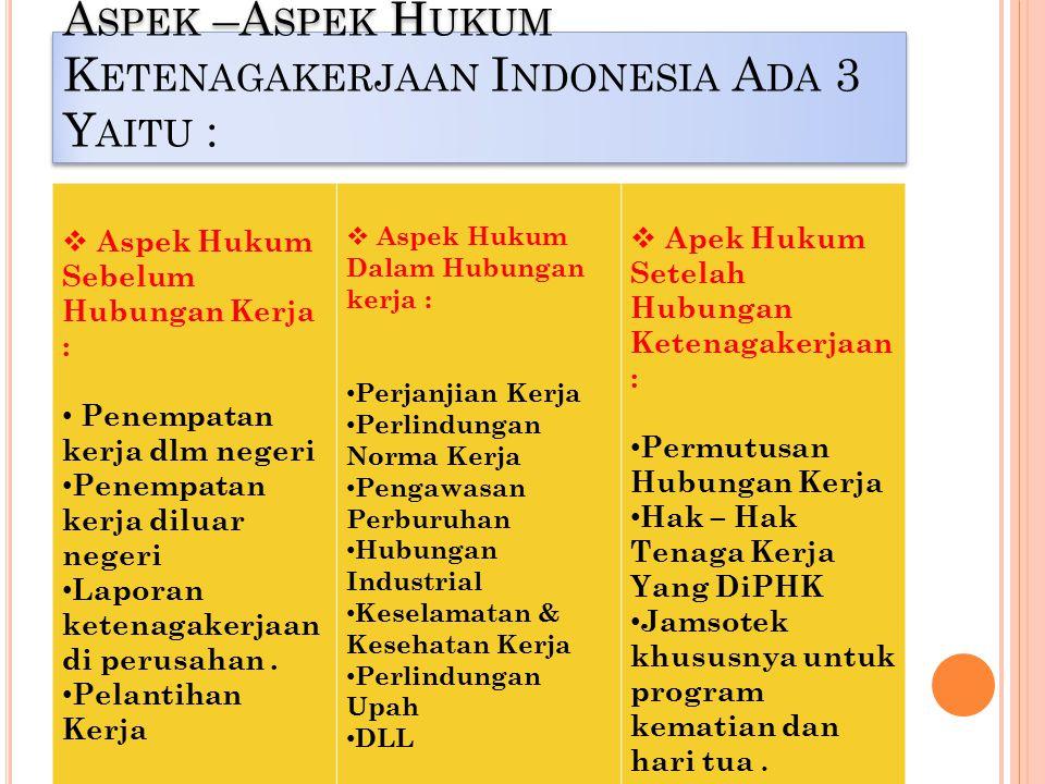 Aspek –Aspek Hukum Ketenagakerjaan Indonesia Ada 3 Yaitu :