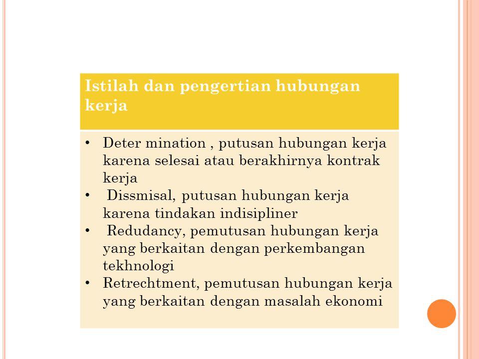 Istilah dan pengertian hubungan kerja