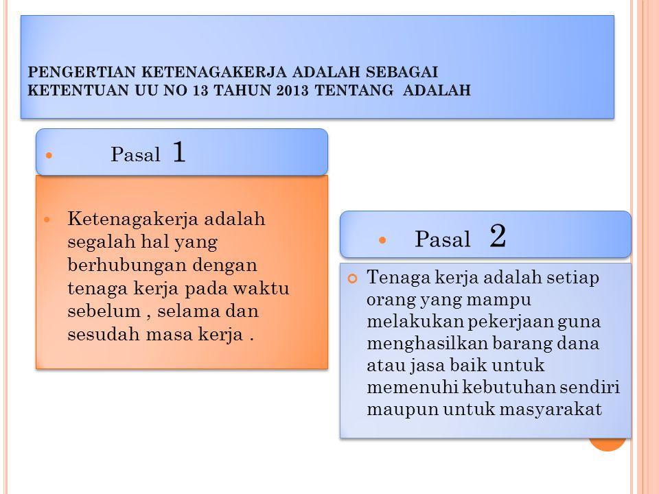PENGERTIAN KETENAGAKERJA ADALAH SEBAGAI KETENTUAN UU NO 13 TAHUN 2013 TENTANG ADALAH