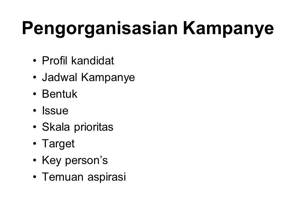 Pengorganisasian Kampanye