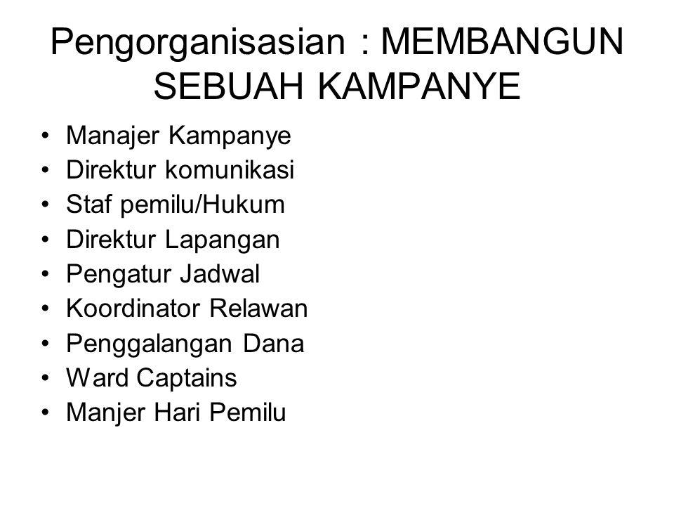 Pengorganisasian : MEMBANGUN SEBUAH KAMPANYE