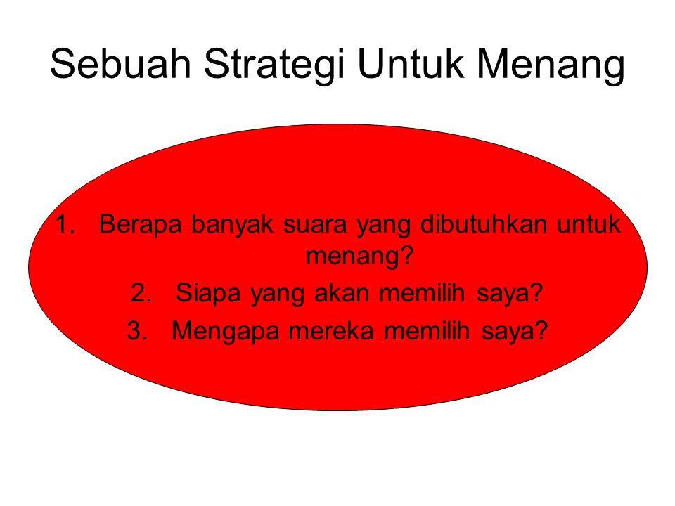Sebuah Strategi Untuk Menang