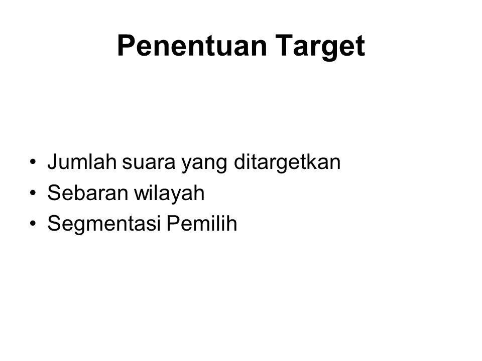 Penentuan Target Jumlah suara yang ditargetkan Sebaran wilayah