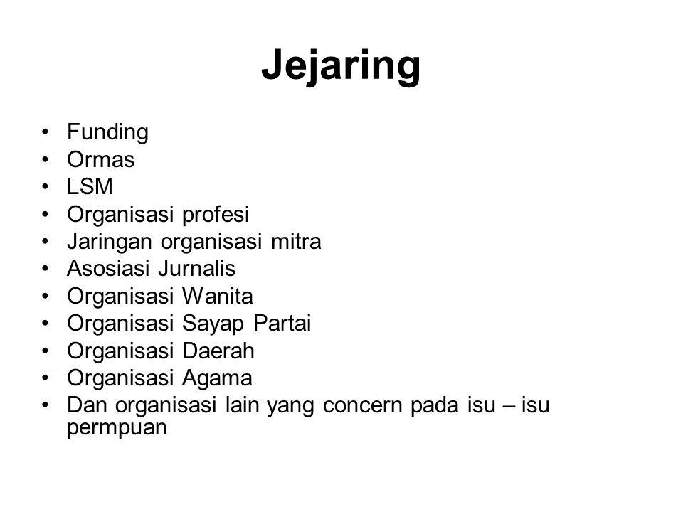 Jejaring Funding Ormas LSM Organisasi profesi