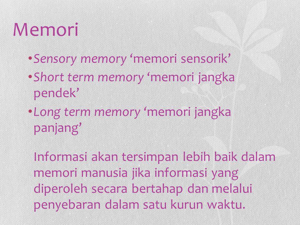 Memori Sensory memory 'memori sensorik'