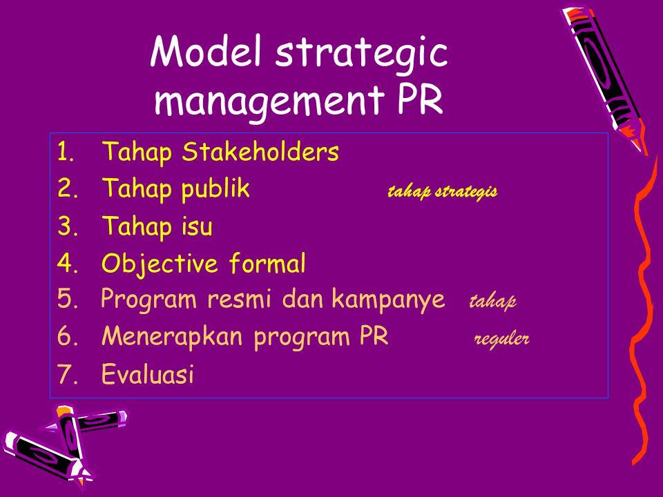 Model strategic management PR