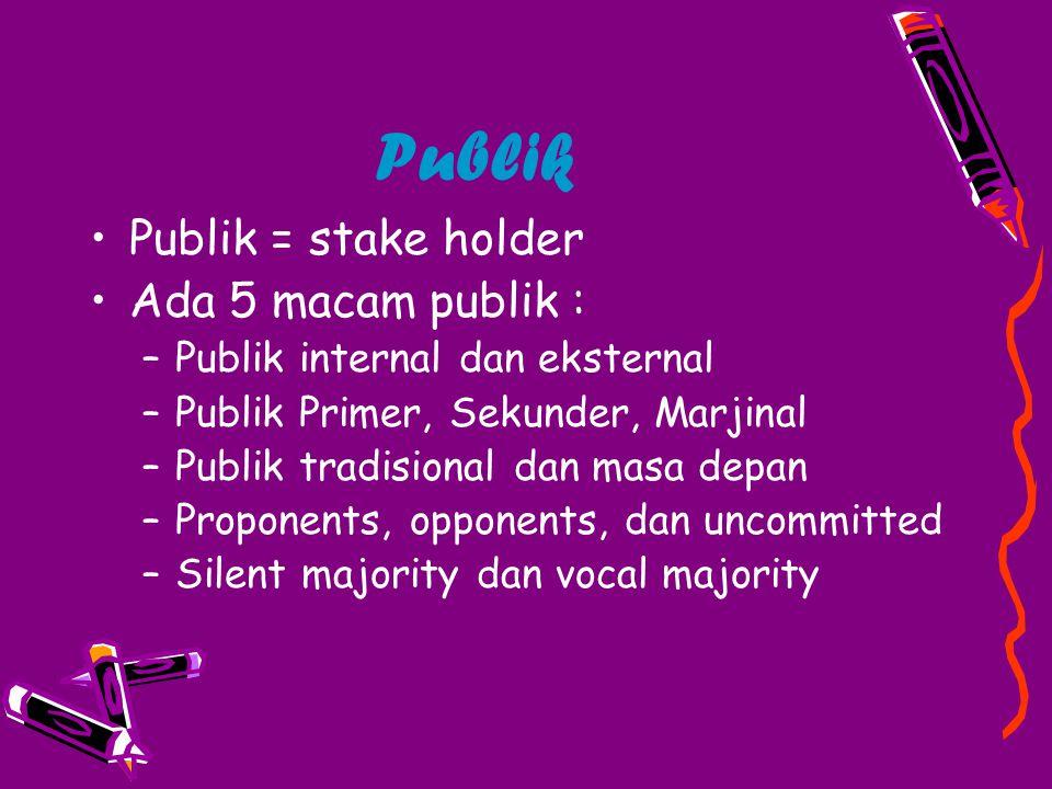 Publik Publik = stake holder Ada 5 macam publik :