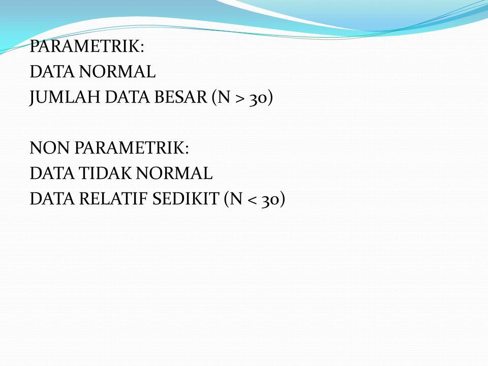 PARAMETRIK: DATA NORMAL JUMLAH DATA BESAR (N > 30) NON PARAMETRIK: DATA TIDAK NORMAL DATA RELATIF SEDIKIT (N < 30)