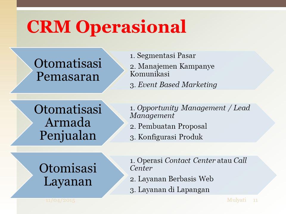 CRM Operasional 10/04/2017 Mulyati Otomatisasi Pemasaran