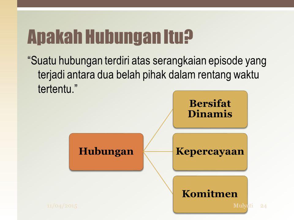 Apakah Hubungan Itu Suatu hubungan terdiri atas serangkaian episode yang terjadi antara dua belah pihak dalam rentang waktu tertentu.