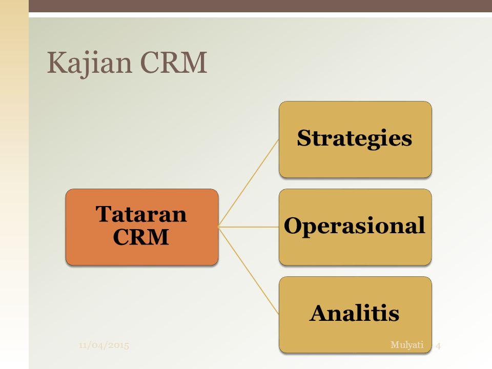 Kajian CRM 10/04/2017 Mulyati Tataran CRM Strategies Operasional