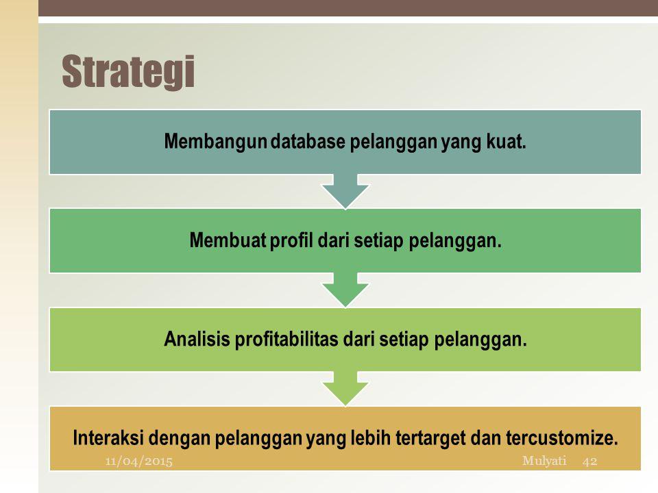 Strategi 10/04/2017 Mulyati Membangun database pelanggan yang kuat.