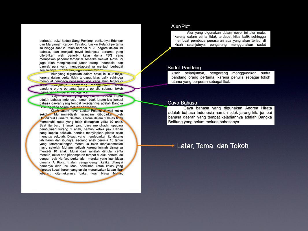 Alur/Plot Sudut Pandang Gaya Bahasa Latar, Tema, dan Tokoh
