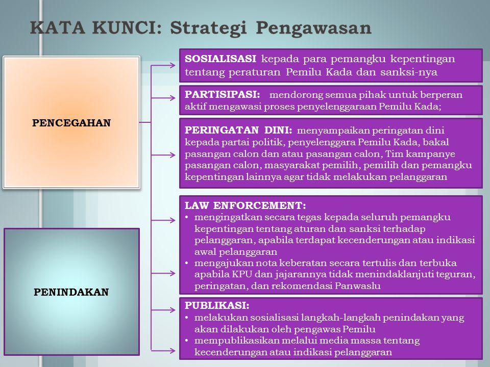 KATA KUNCI: Strategi Pengawasan