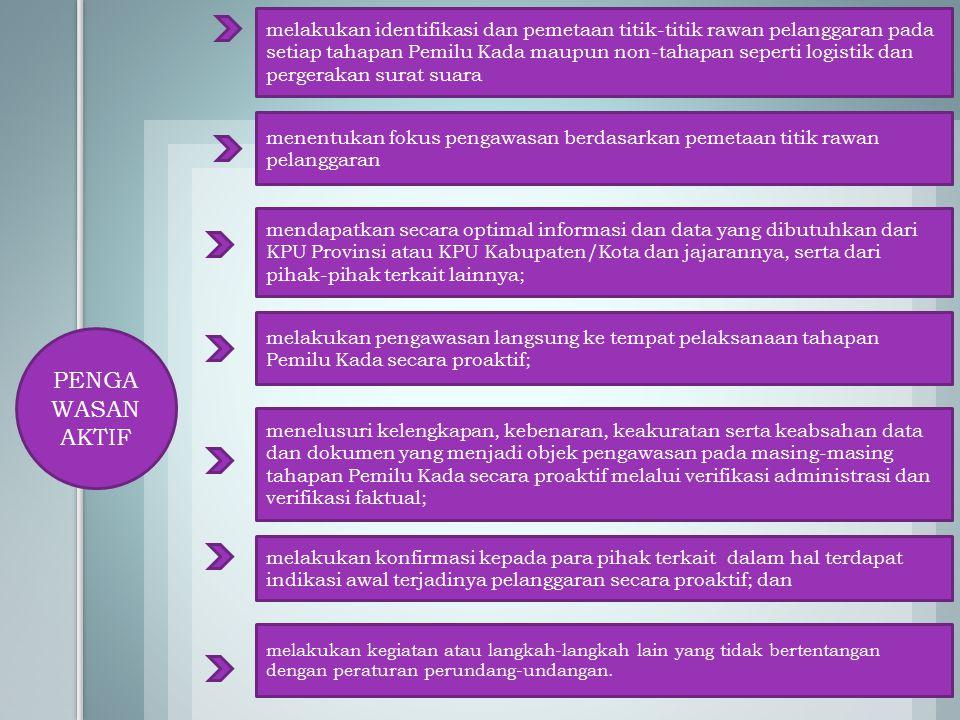melakukan identifikasi dan pemetaan titik-titik rawan pelanggaran pada setiap tahapan Pemilu Kada maupun non-tahapan seperti logistik dan pergerakan surat suara