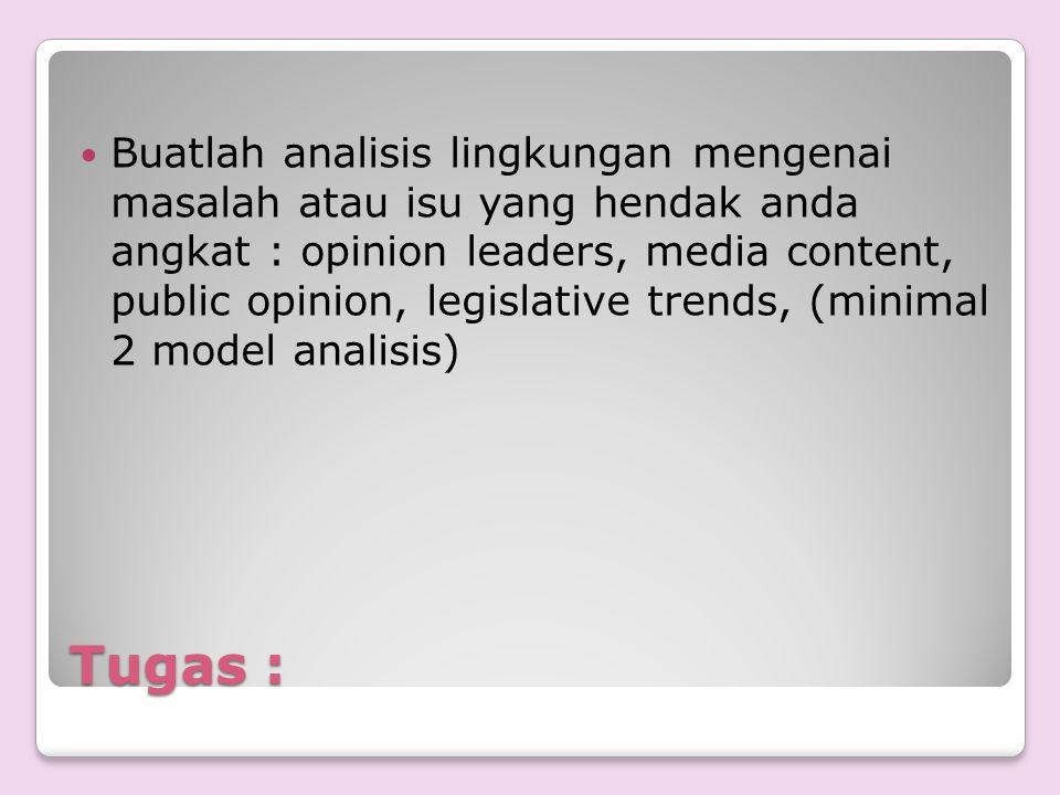 Buatlah analisis lingkungan mengenai masalah atau isu yang hendak anda angkat : opinion leaders, media content, public opinion, legislative trends, (minimal 2 model analisis)