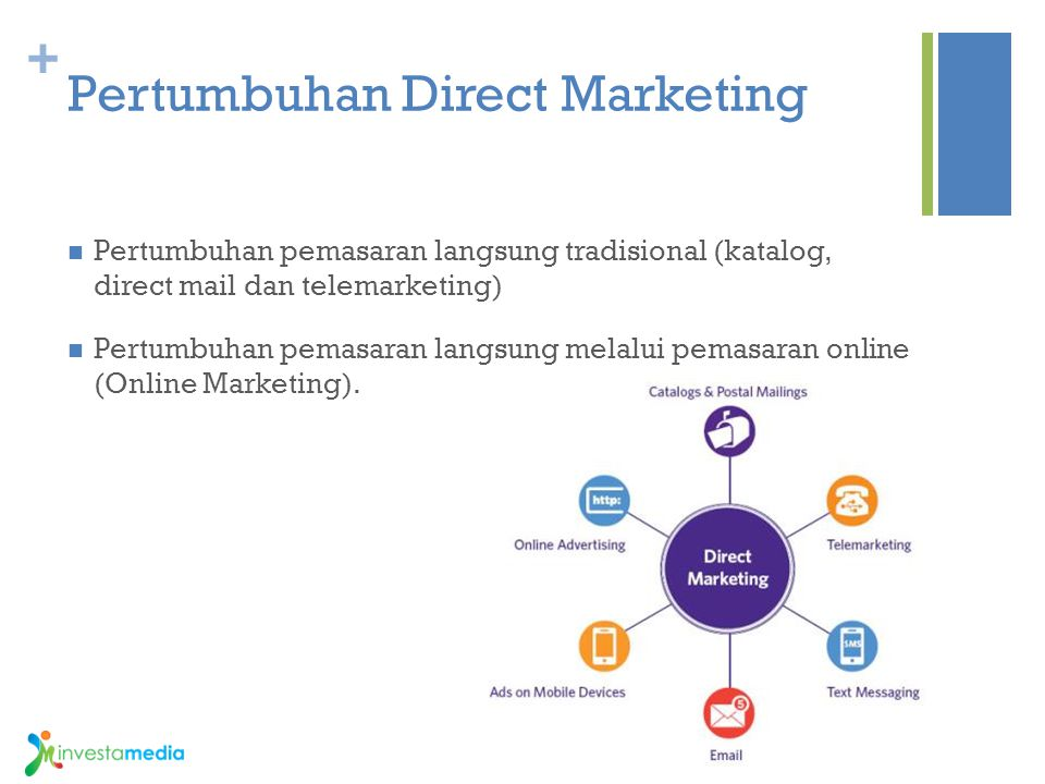 Pertumbuhan Direct Marketing