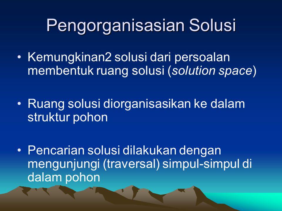 Pengorganisasian Solusi