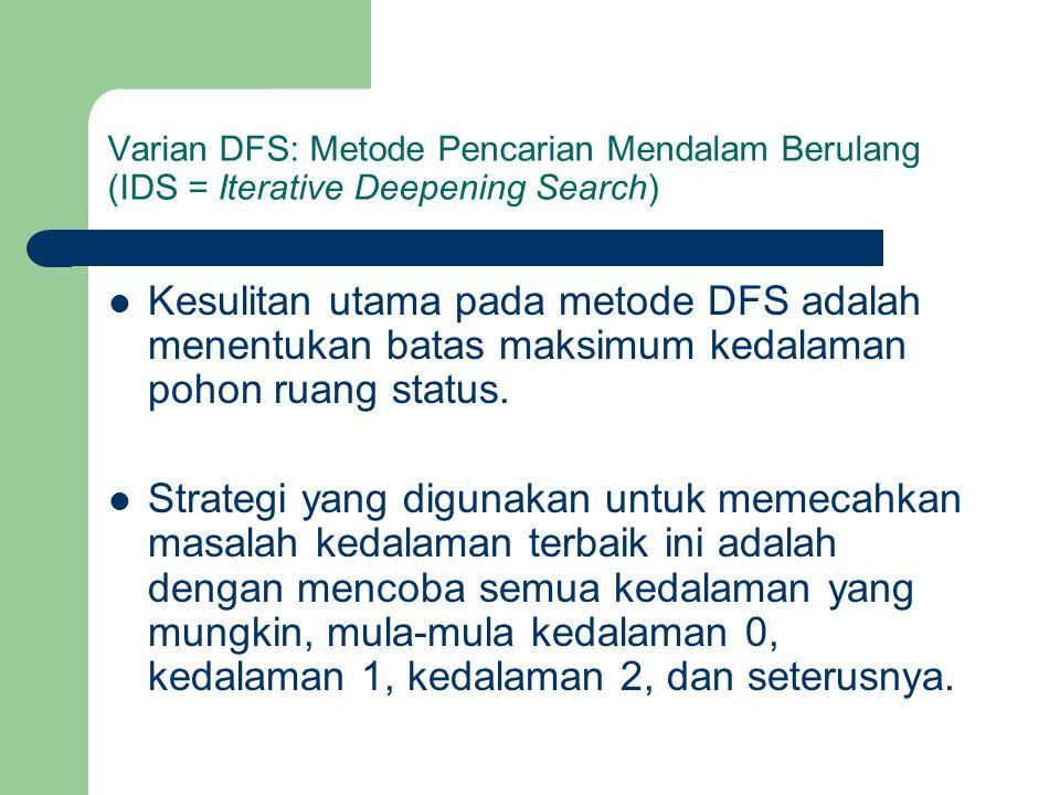 Varian DFS: Metode Pencarian Mendalam Berulang (IDS = Iterative Deepening Search)