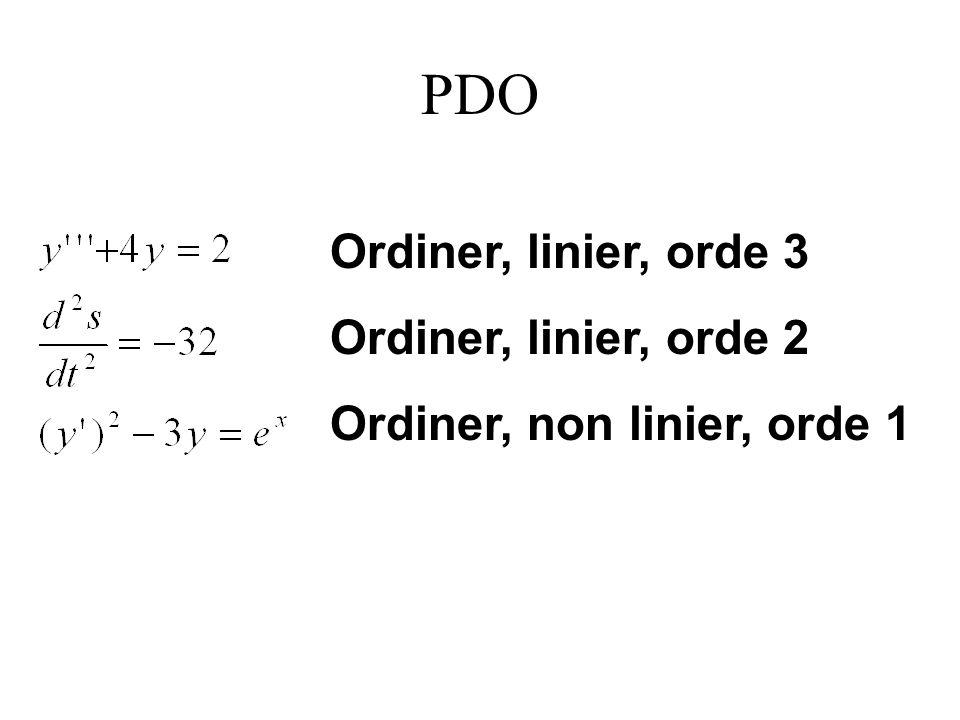 PDO Ordiner, linier, orde 3 Ordiner, linier, orde 2