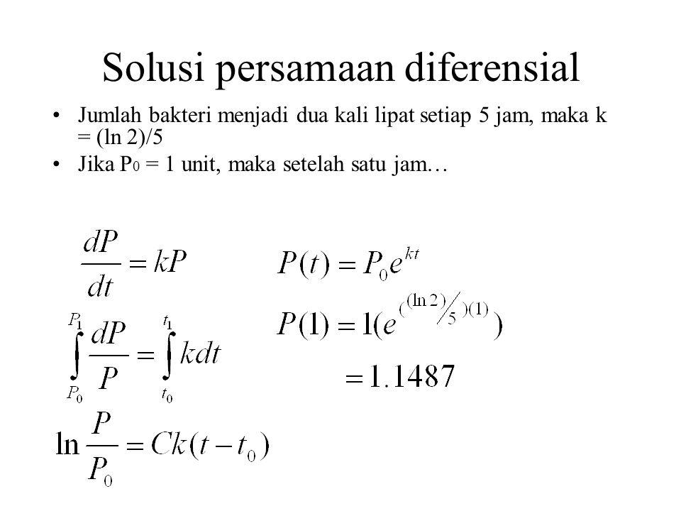 Solusi persamaan diferensial