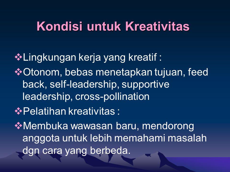 Kondisi untuk Kreativitas