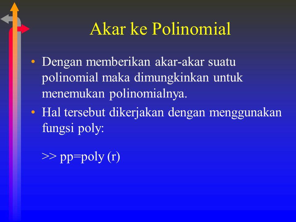 Akar ke Polinomial Dengan memberikan akar-akar suatu polinomial maka dimungkinkan untuk menemukan polinomialnya.
