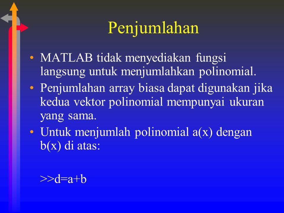 Penjumlahan MATLAB tidak menyediakan fungsi langsung untuk menjumlahkan polinomial.