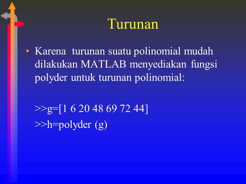 Turunan Karena turunan suatu polinomial mudah dilakukan MATLAB menyediakan fungsi polyder untuk turunan polinomial: