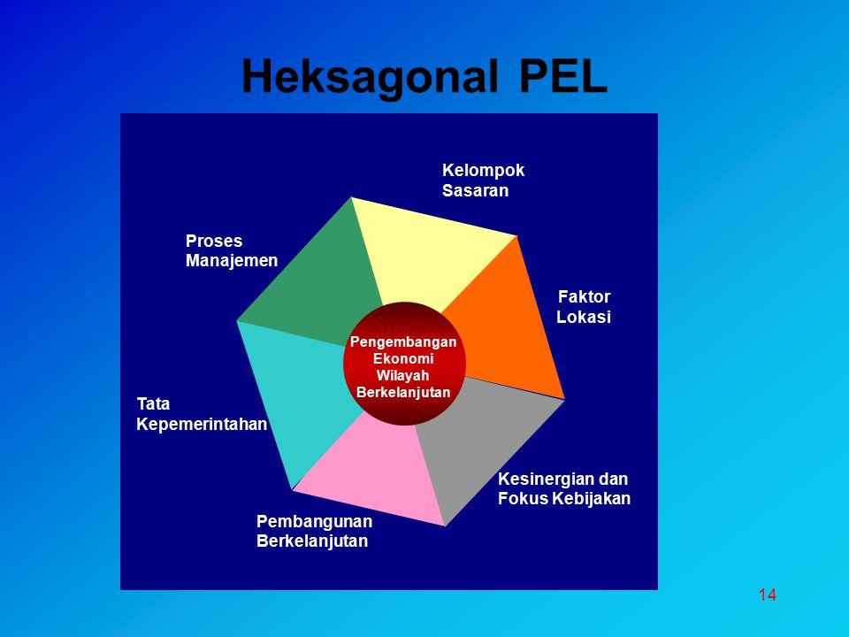 Heksagonal PEL Kelompok Sasaran Proses Manajemen Faktor Lokasi Tata
