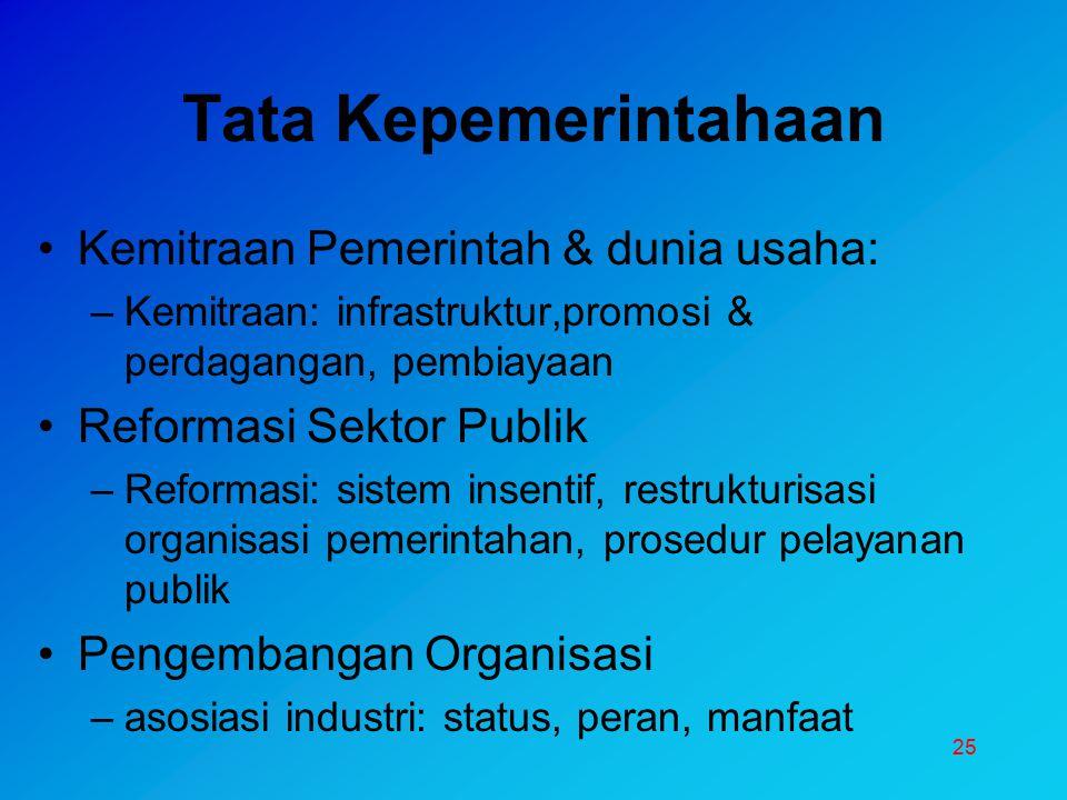 Tata Kepemerintahaan Kemitraan Pemerintah & dunia usaha:
