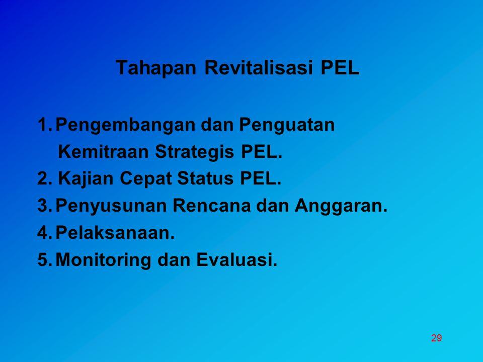 Tahapan Revitalisasi PEL
