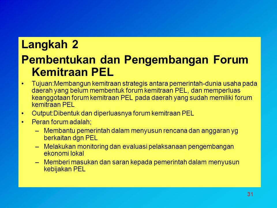 Pembentukan dan Pengembangan Forum Kemitraan PEL