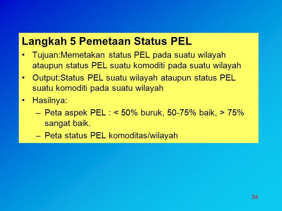Langkah 5 Pemetaan Status PEL