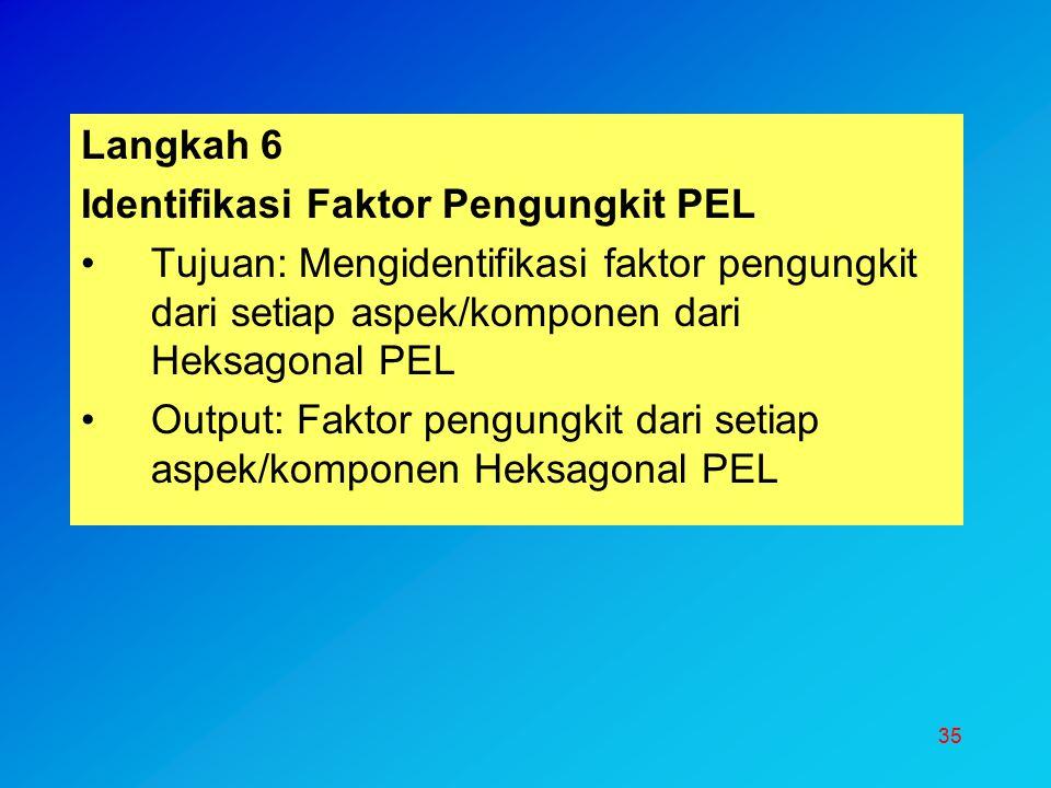 Langkah 6 Identifikasi Faktor Pengungkit PEL. Tujuan: Mengidentifikasi faktor pengungkit dari setiap aspek/komponen dari Heksagonal PEL.
