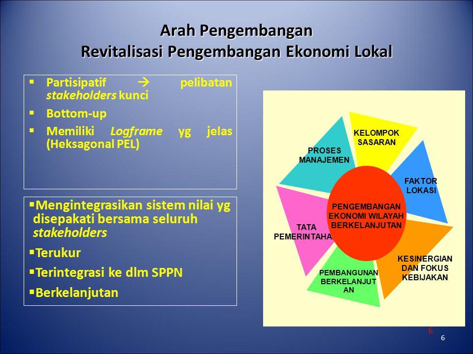 Arah Pengembangan Revitalisasi Pengembangan Ekonomi Lokal