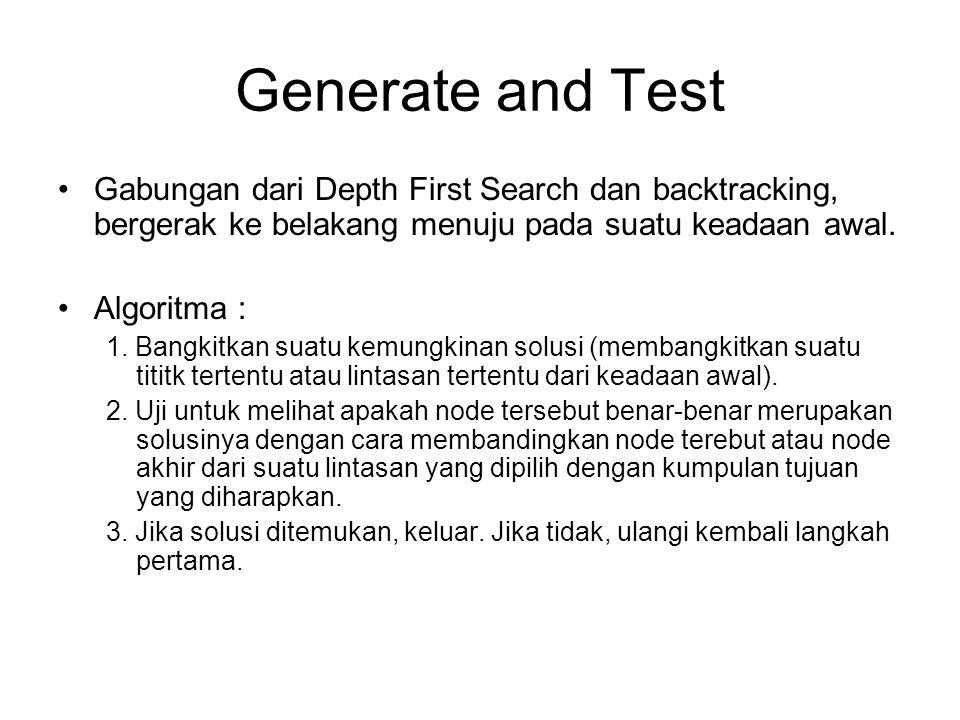Generate and Test Gabungan dari Depth First Search dan backtracking, bergerak ke belakang menuju pada suatu keadaan awal.