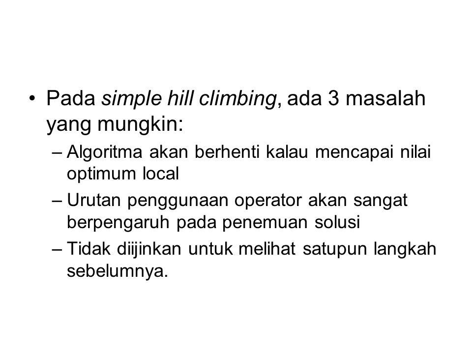 Pada simple hill climbing, ada 3 masalah yang mungkin: