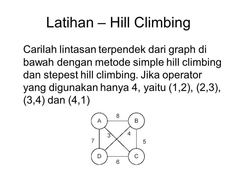 Latihan – Hill Climbing