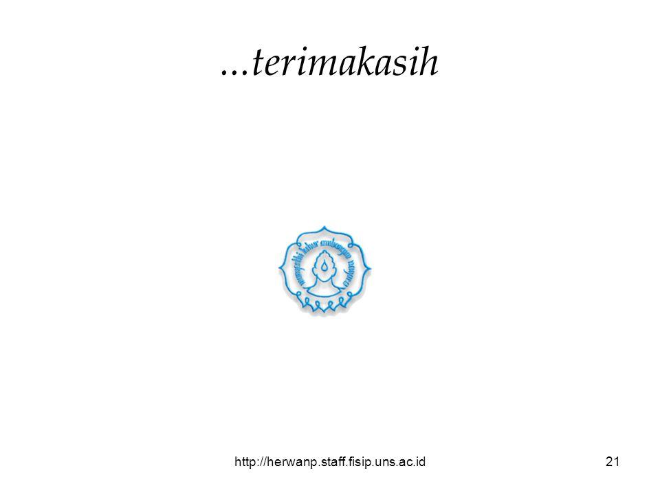 ...terimakasih http://herwanp.staff.fisip.uns.ac.id